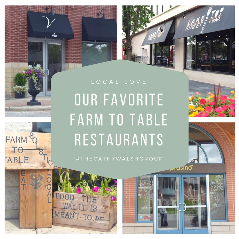 Favorite Farm To Table Restaurants